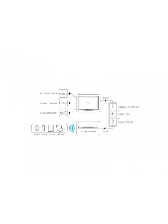M4 Soundbar